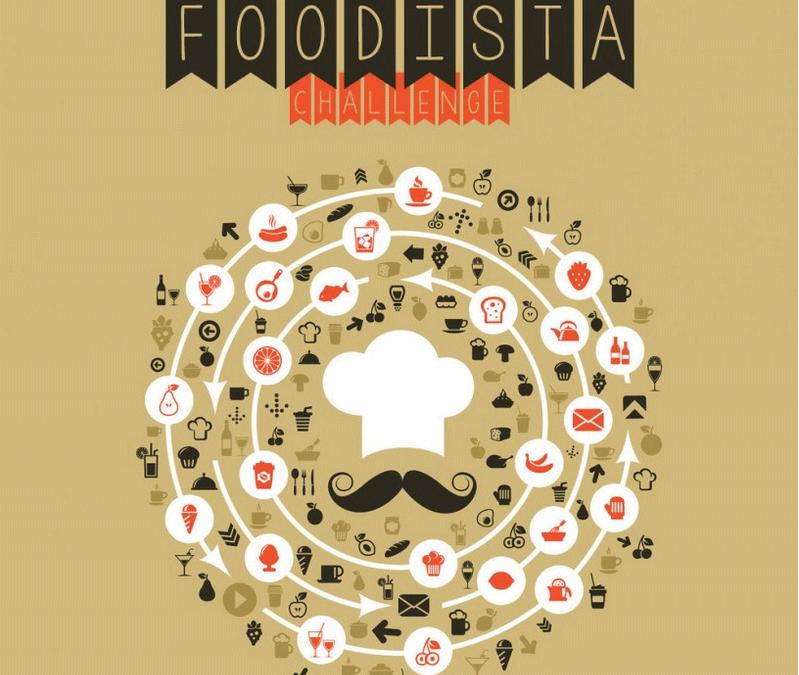 FOODISTA CHALLENGE 17 : Annonce du thème